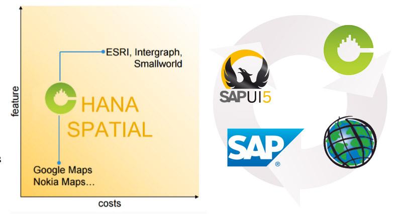 CMaps Analytics SAPUI5 Library